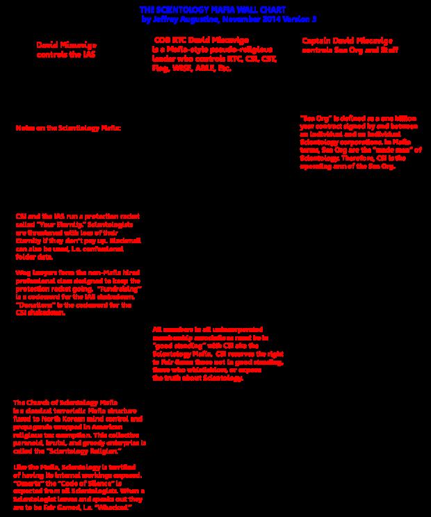 Scn.Chart.7